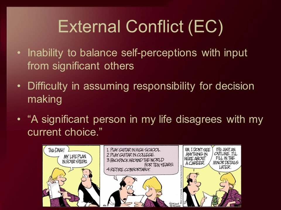 External Conflict (EC) Inability to balance self-perceptions with input from significant others Difficulty in assuming responsibility for decision mak