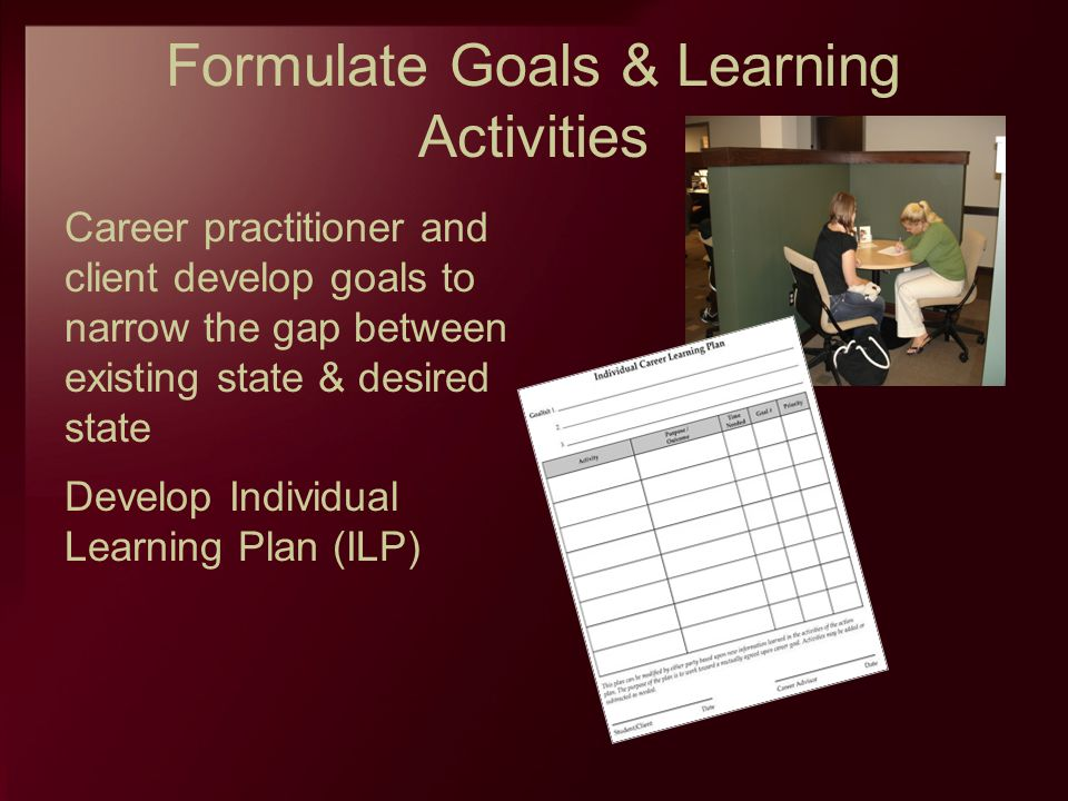 Formulate Goals & Learning Activities Career practitioner and client develop goals to narrow the gap between existing state & desired state Develop In