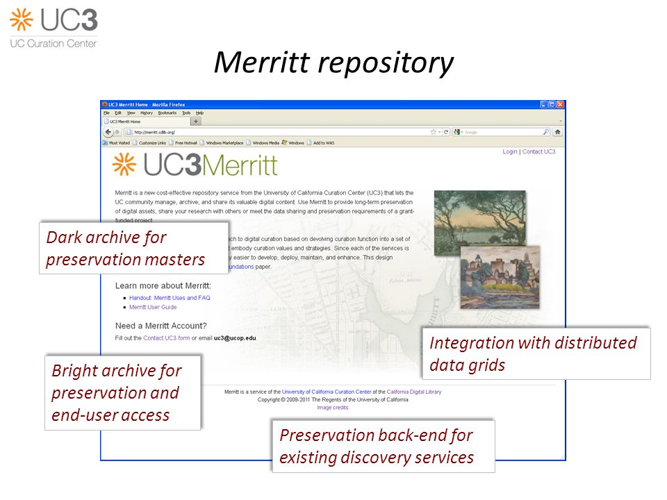 Merritt repository Preservation back-end for existing discovery services Dark archive for preservation masters Integration with distributed data grids Bright archive for preservation and end-user access