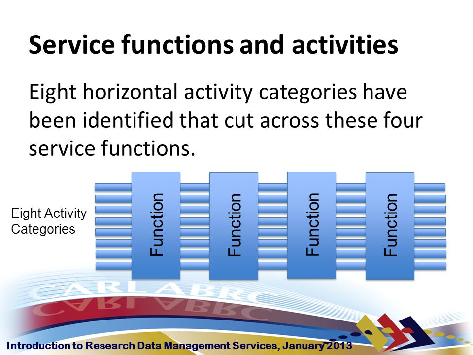Introduction to Research Data Management Services, January 2013 Why eight activity categories.