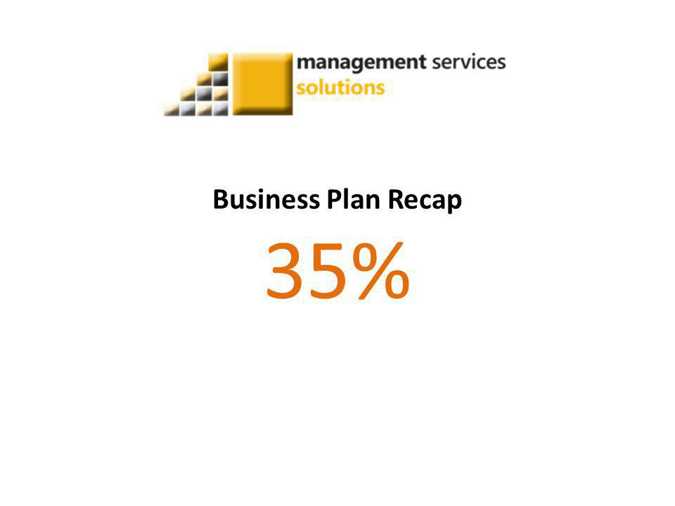Business Plan Recap 35%
