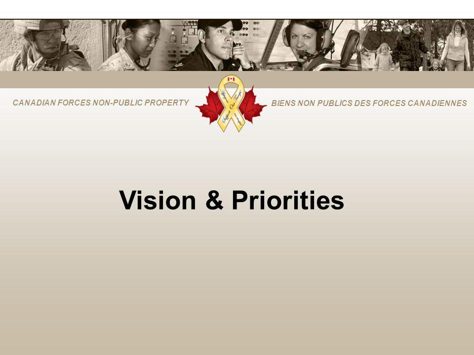 CANADIAN FORCES NON-PUBLIC PROPERTY BIENS NON PUBLICS DES FORCES CANADIENNES Vision & Priorities