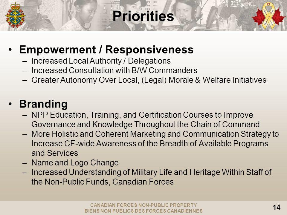 CANADIAN FORCES NON-PUBLIC PROPERTY BIENS NON PUBLICS DES FORCES CANADIENNES 14 Empowerment / Responsiveness –Increased Local Authority / Delegations