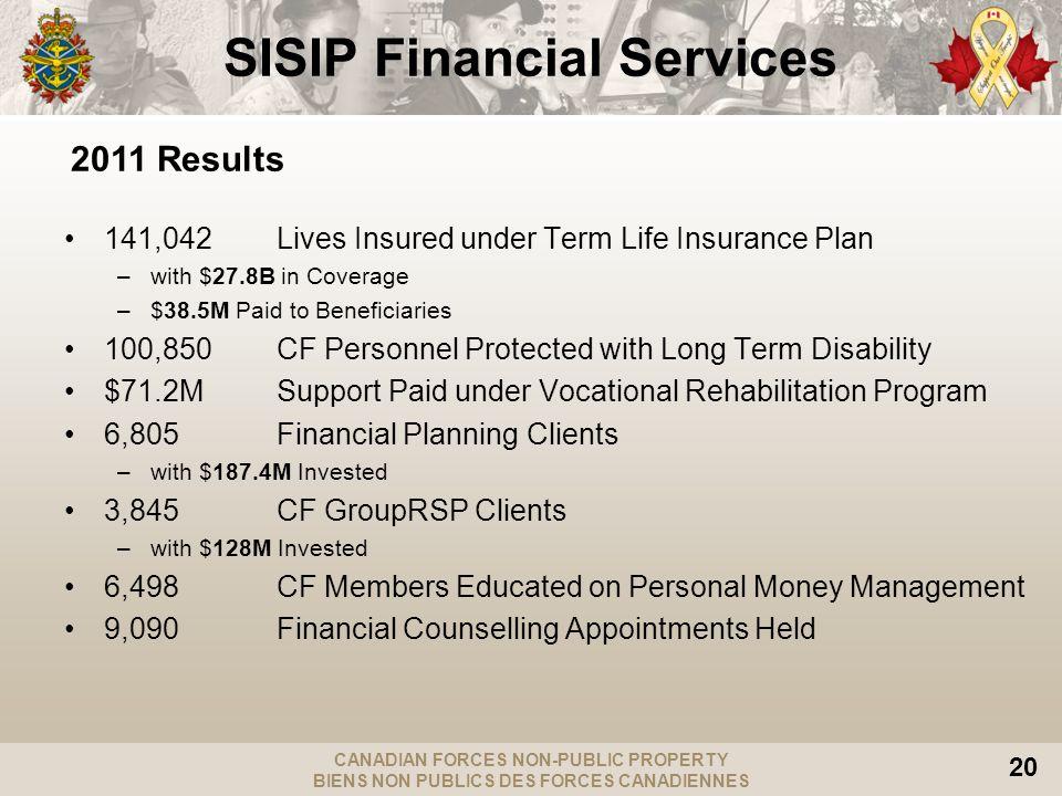 CANADIAN FORCES NON-PUBLIC PROPERTY BIENS NON PUBLICS DES FORCES CANADIENNES 20 SISIP Financial Services 141,042Lives Insured under Term Life Insuranc