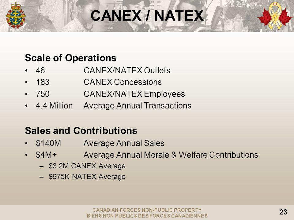 CANADIAN FORCES NON-PUBLIC PROPERTY BIENS NON PUBLICS DES FORCES CANADIENNES 23 CANEX / NATEX Scale of Operations 46 CANEX/NATEX Outlets 183CANEX Conc