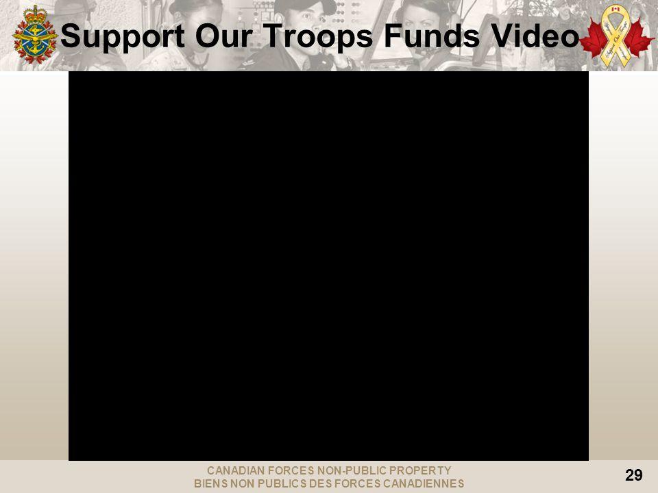 CANADIAN FORCES NON-PUBLIC PROPERTY BIENS NON PUBLICS DES FORCES CANADIENNES 29 Support Our Troops Funds Video
