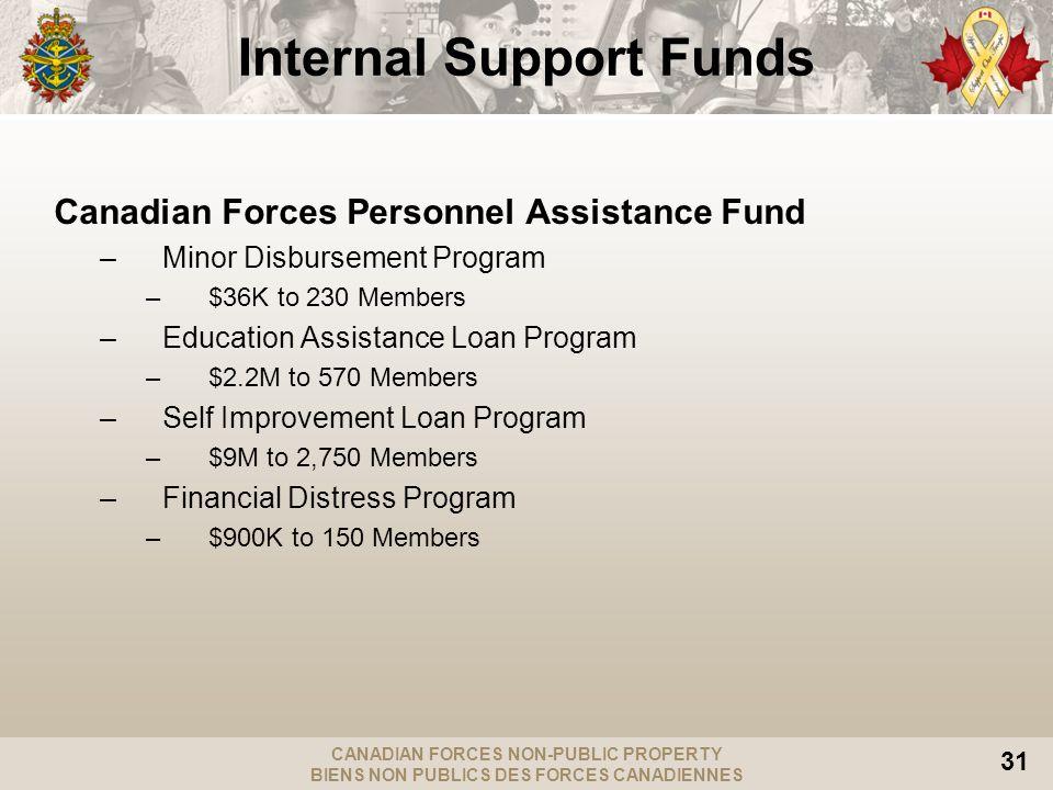 CANADIAN FORCES NON-PUBLIC PROPERTY BIENS NON PUBLICS DES FORCES CANADIENNES 31 Internal Support Funds Canadian Forces Personnel Assistance Fund –Mino