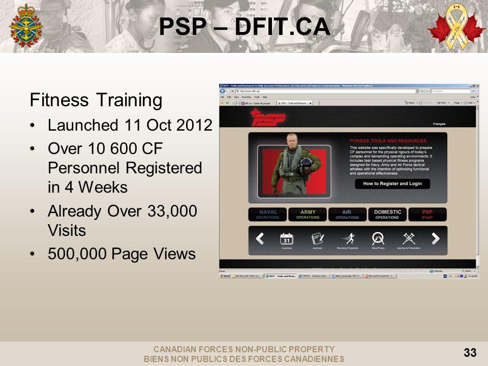 CANADIAN FORCES NON-PUBLIC PROPERTY BIENS NON PUBLICS DES FORCES CANADIENNES 33 PSP – DFIT.CA Fitness Training Launched 11 Oct 2012 Over 10 600 CF Per