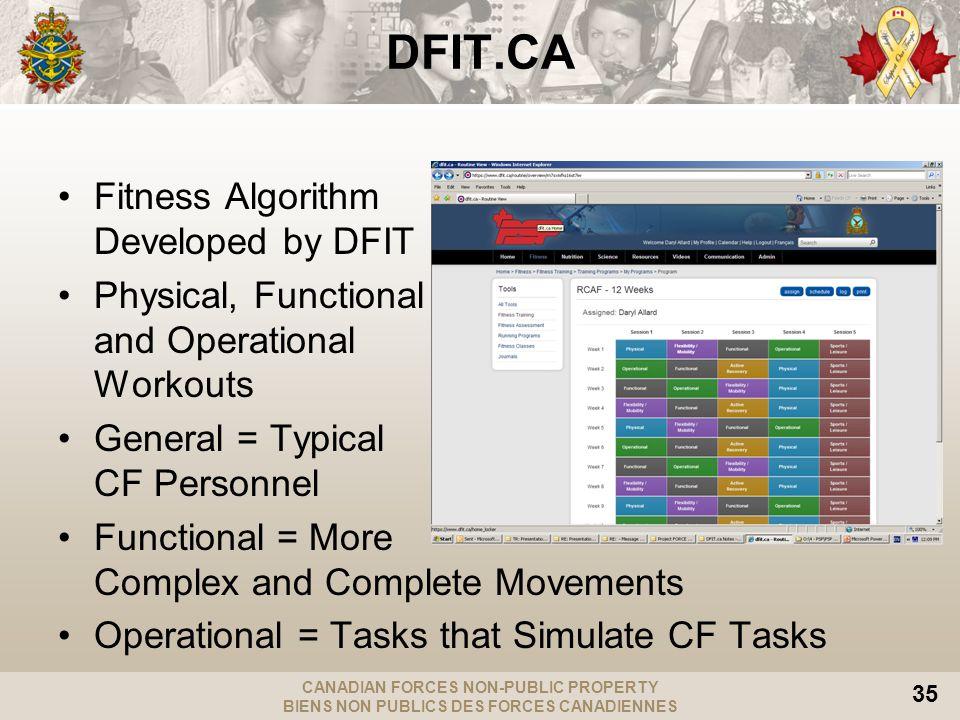 CANADIAN FORCES NON-PUBLIC PROPERTY BIENS NON PUBLICS DES FORCES CANADIENNES 35 DFIT.CA Fitness Algorithm Developed by DFIT Physical, Functional and O