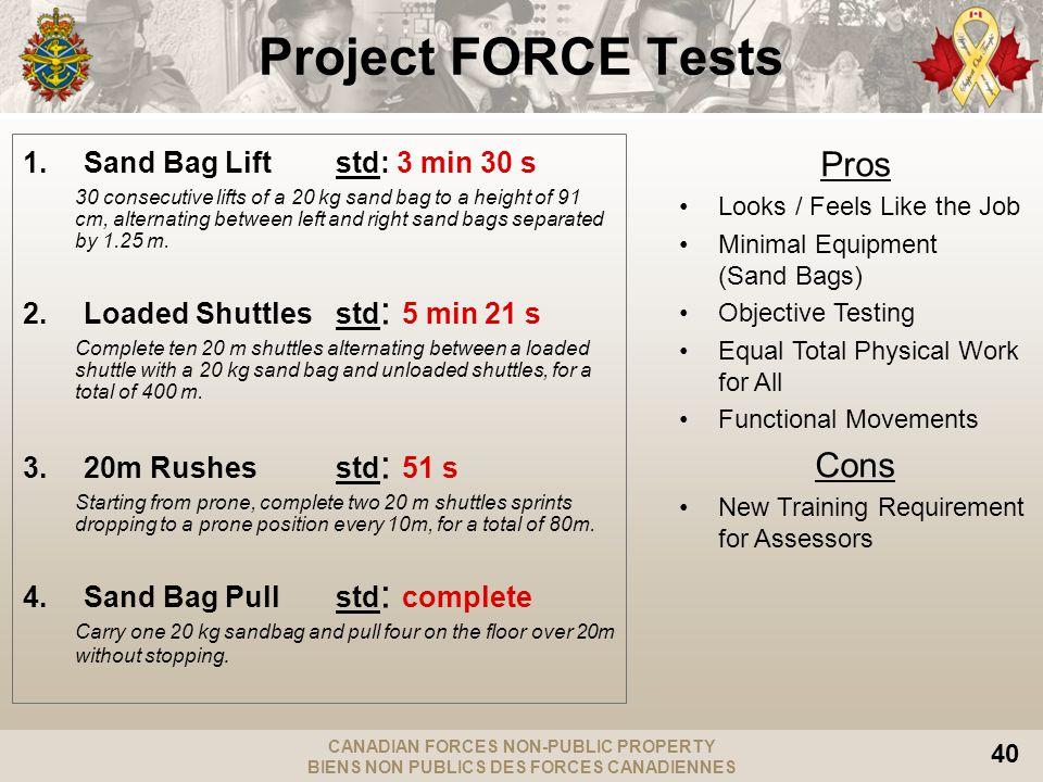 CANADIAN FORCES NON-PUBLIC PROPERTY BIENS NON PUBLICS DES FORCES CANADIENNES 40 Project FORCE Tests 1.Sand Bag Liftstd: 3 min 30 s 30 consecutive lift