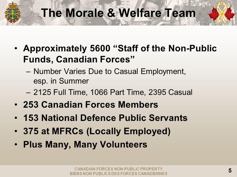 CANADIAN FORCES NON-PUBLIC PROPERTY BIENS NON PUBLICS DES FORCES CANADIENNES 5 The Morale & Welfare Team Approximately 5600 Staff of the Non-Public Fu