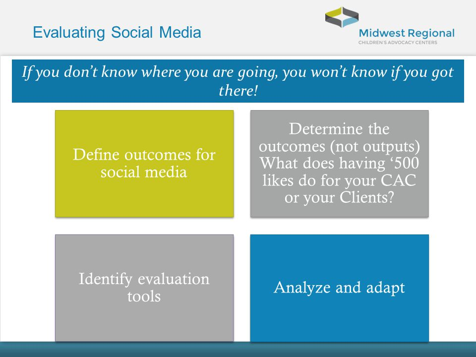 Evaluating Social Media If you dont know where you are going, you wont know if you got there! Define outcomes for social media Determine the outcomes