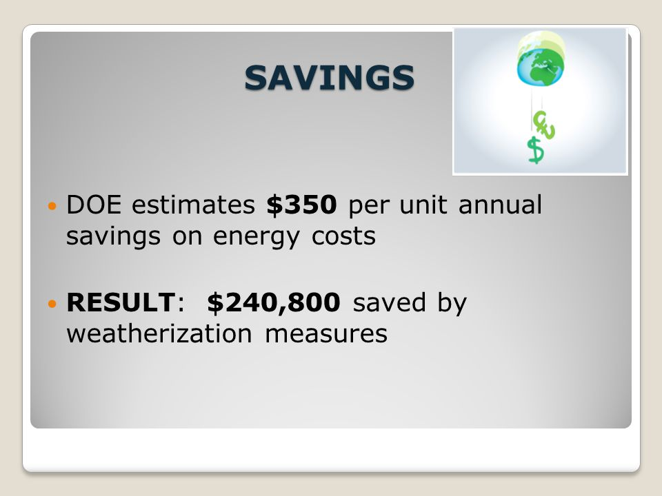 SAVINGS DOE estimates $350 per unit annual savings on energy costs RESULT: $240,800 saved by weatherization measures