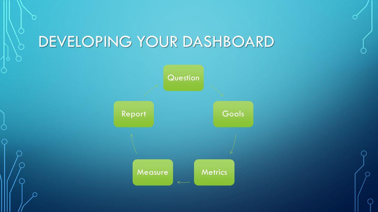 DEVELOPING YOUR DASHBOARD Questio n GoalsMetrics Measur e Report