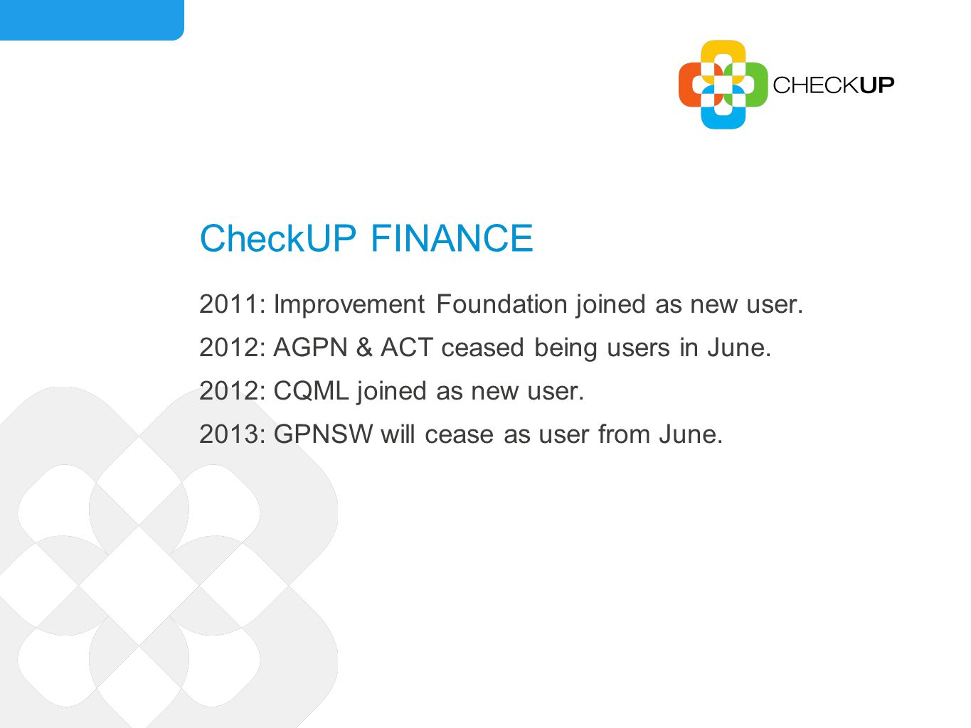 CheckUP DIRECTORY CheckUP Directory Business Model - Live Data feed to a customisable Directory.