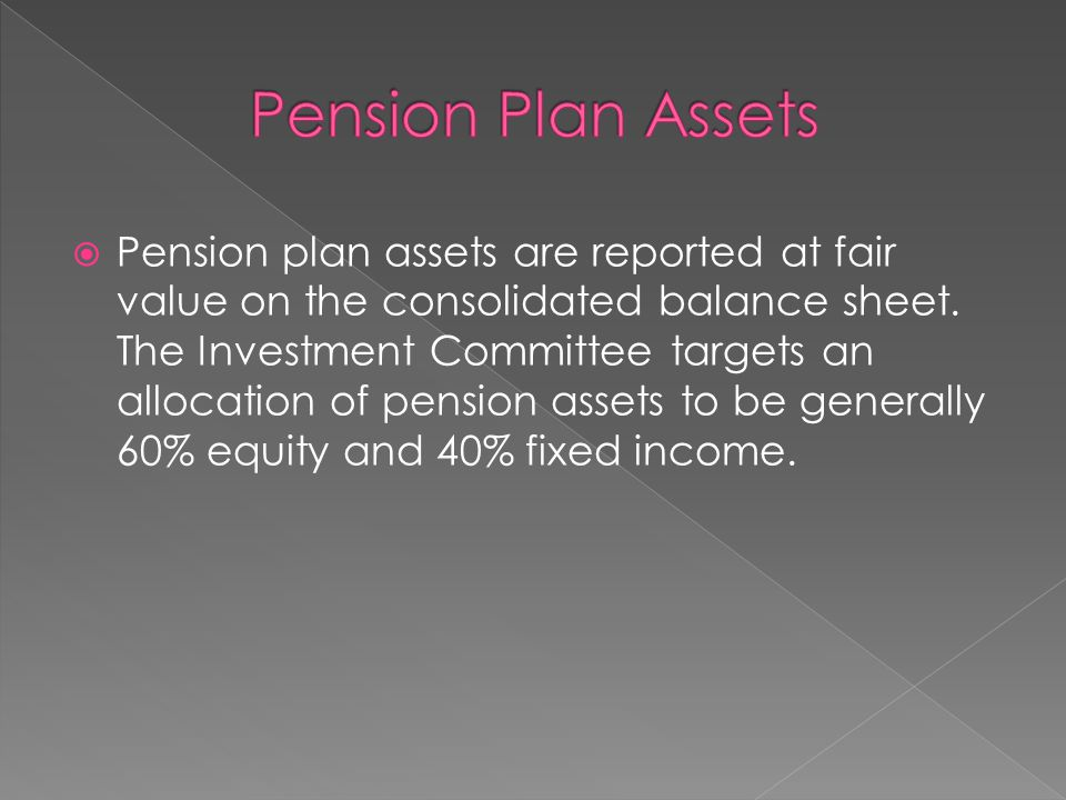 Pension plan assets are reported at fair value on the consolidated balance sheet.