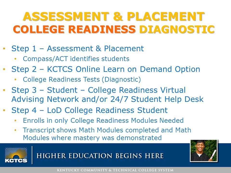 LEARN ON DEMAND COLLEGE READINESS REDESIGN MODULES Math – 3 courses; 18 modules Reading – 3 courses; 12 modules Writing – 2 courses; 8 modules