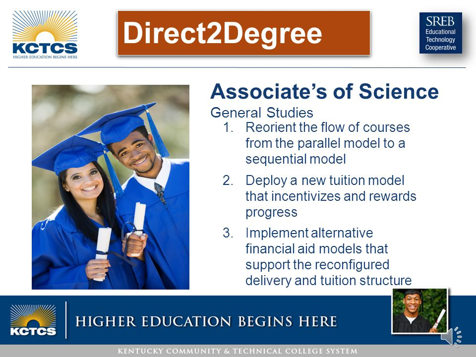 WHAT ARE WE ADDRESSING Time to Degree Cost of Degree Relevance of Degree
