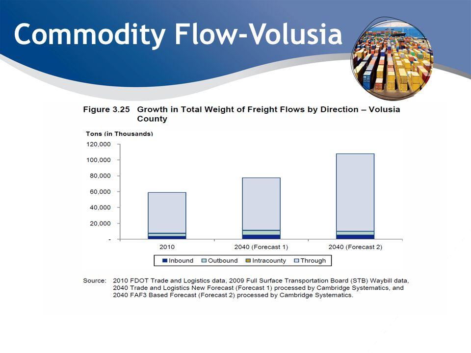 Commodity Flow-Volusia