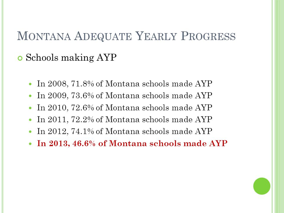 M ONTANA A DEQUATE Y EARLY P ROGRESS Schools making AYP In 2008, 71.8% of Montana schools made AYP In 2009, 73.6% of Montana schools made AYP In 2010, 72.6% of Montana schools made AYP In 2011, 72.2% of Montana schools made AYP In 2012, 74.1% of Montana schools made AYP In 2013, 46.6% of Montana schools made AYP