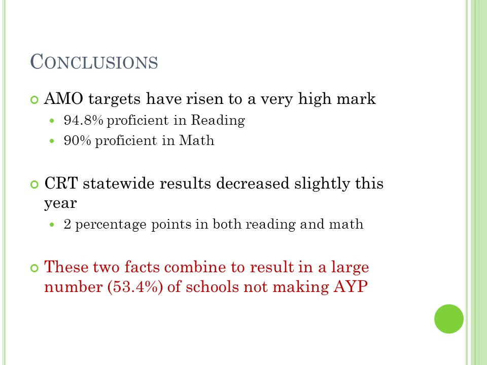 C ONCLUSIONS AMO targets have risen to a very high mark 94.8% proficient in Reading 90% proficient in Math CRT statewide results decreased slightly this year 2 percentage points in both reading and math These two facts combine to result in a large number (53.4%) of schools not making AYP