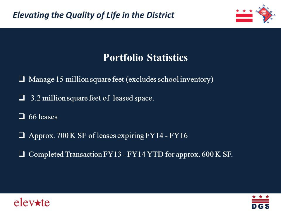 Portfolio Statistics Manage 15 million square feet (excludes school inventory) 3.2 million square feet of leased space.