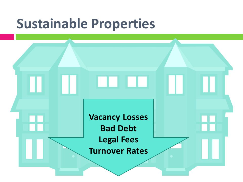 Sustainable Properties Vacancy Losses Bad Debt Legal Fees Turnover Rates