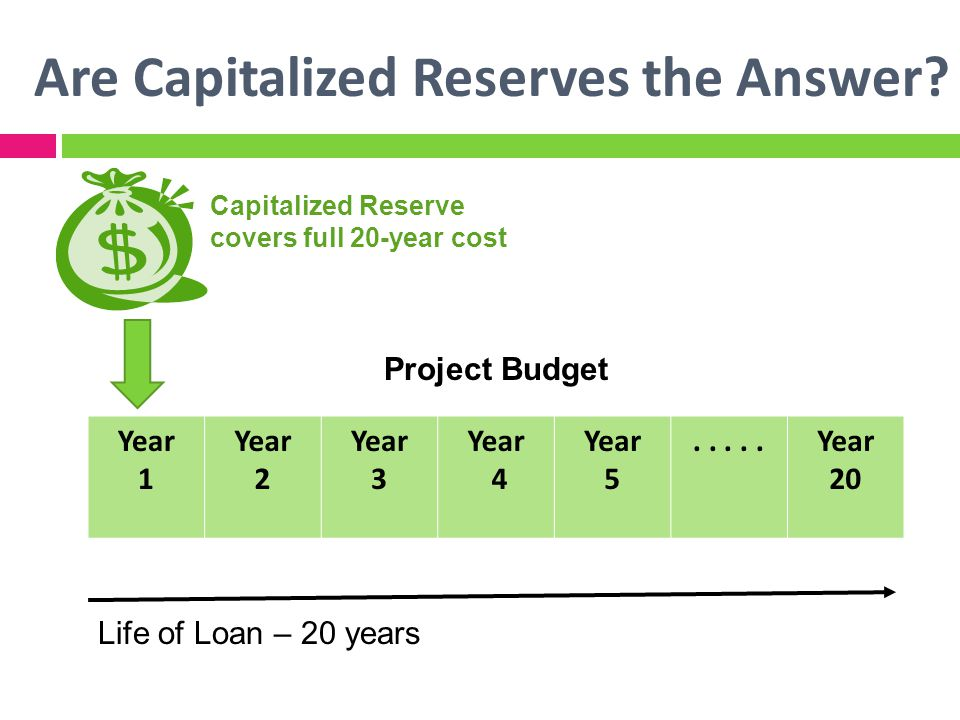 Are Capitalized Reserves the Answer.