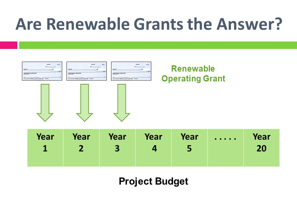 Are Renewable Grants the Answer.