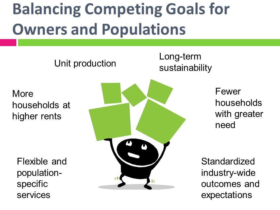 Balancing Competing Goals for Owners and Populations Unit production Long-term sustainability More households at higher rents Fewer households with greater need Flexible and population- specific services Standardized industry-wide outcomes and expectations
