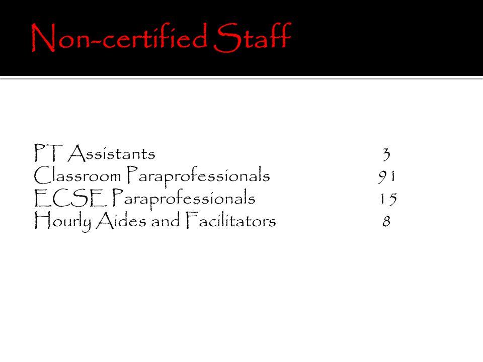 PT Assistants 3 Classroom Paraprofessionals 91 ECSE Paraprofessionals 15 Hourly Aides and Facilitators 8