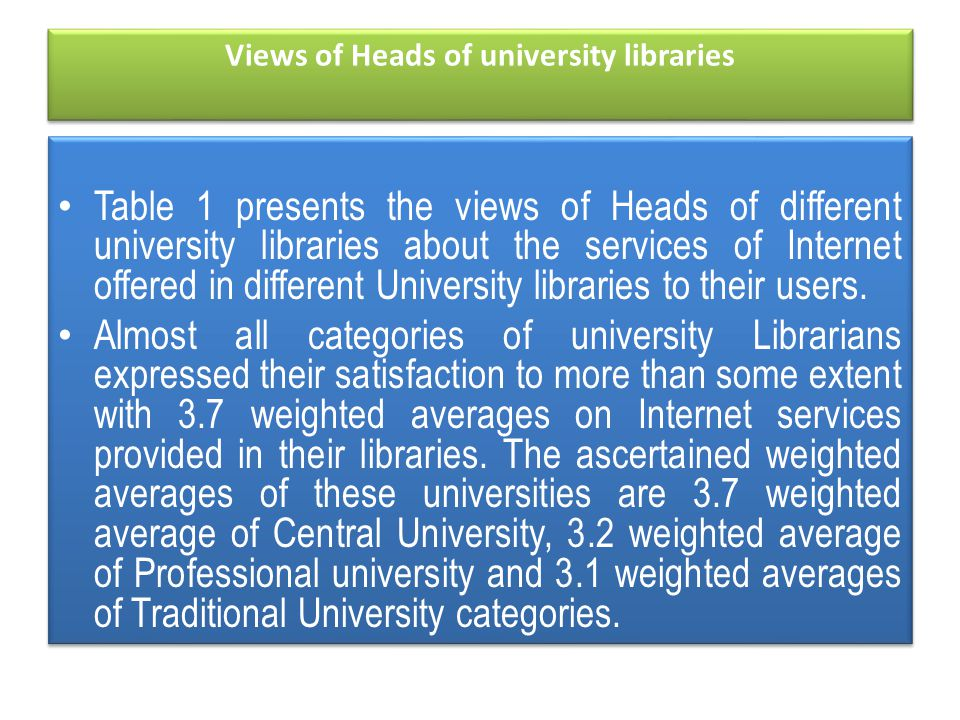 Views of Heads of university libraries Table 1 presents the views of Heads of different university libraries about the services of Internet offered in different University libraries to their users.