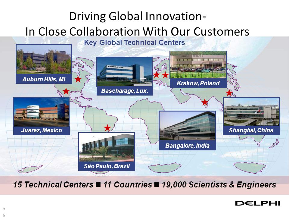 25 Driving Global Innovation- In Close Collaboration With Our Customers Bascharage, Lux.