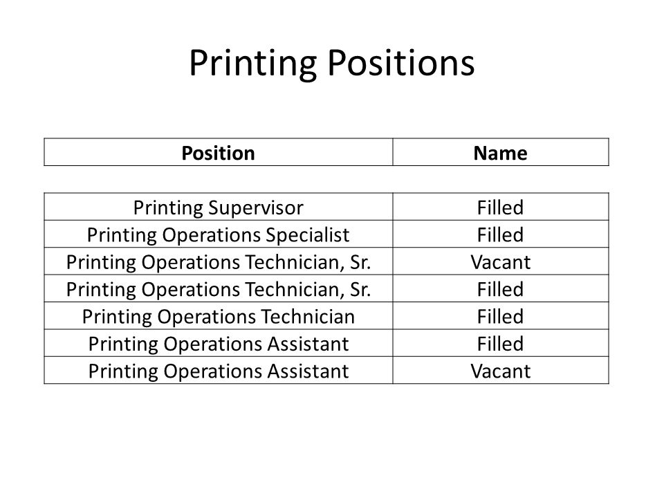 Printing Positions PositionName Printing SupervisorFilled Printing Operations SpecialistFilled Printing Operations Technician, Sr.Vacant Printing Operations Technician, Sr.Filled Printing Operations TechnicianFilled Printing Operations AssistantFilled Printing Operations AssistantVacant