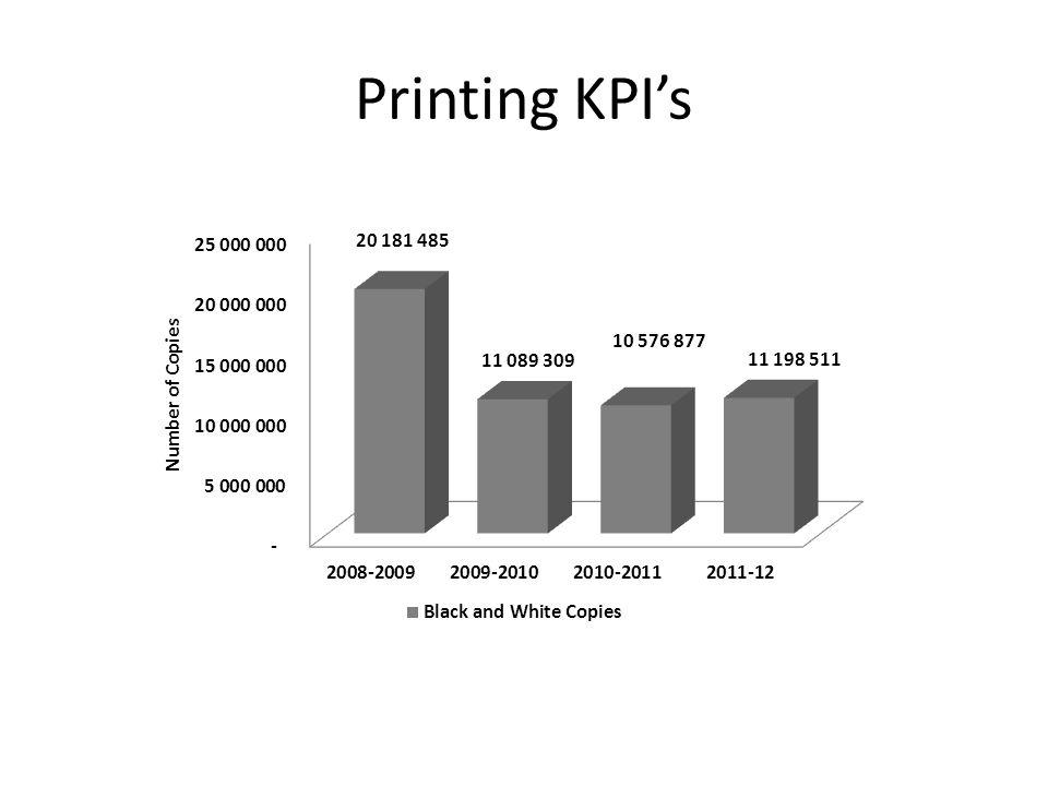 Printing KPIs