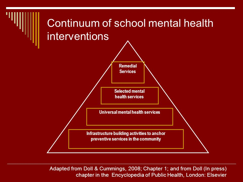 Continuum of school mental health interventions Infrastructure building activities to anchor preventive services in the community Universal mental health services Selected mental health services Remedial Services Adapted from Doll & Cummings, 2008; Chapter 1; and from Doll (In press) chapter in the Encyclopedia of Public Health, London: Elsevier