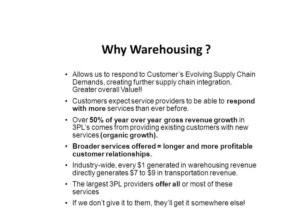 Warehouse Capacity Owner (WCO) Network 38 WCOs 97 Facilities 33,000,000 Sq.