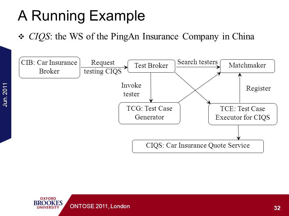 A Running Example CIQS: the WS of the PingAn Insurance Company in China Jun. 2011 32 ONTOSE 2011, London Test Broker CIB: Car Insurance Broker TCG: Te