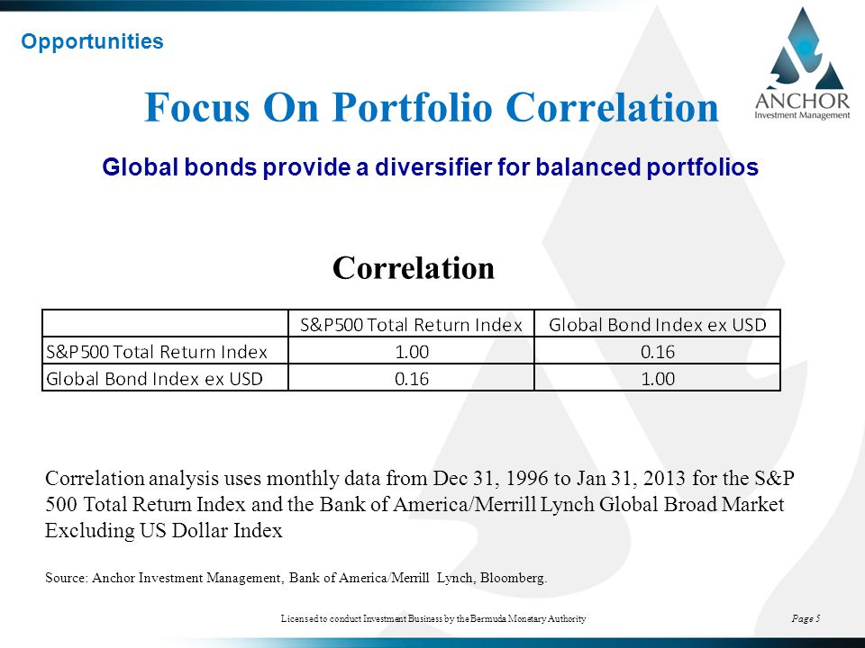 Focus On Portfolio Correlation Global bonds provide a diversifier for balanced portfolios Licensed to conduct Investment Business by the Bermuda Monet