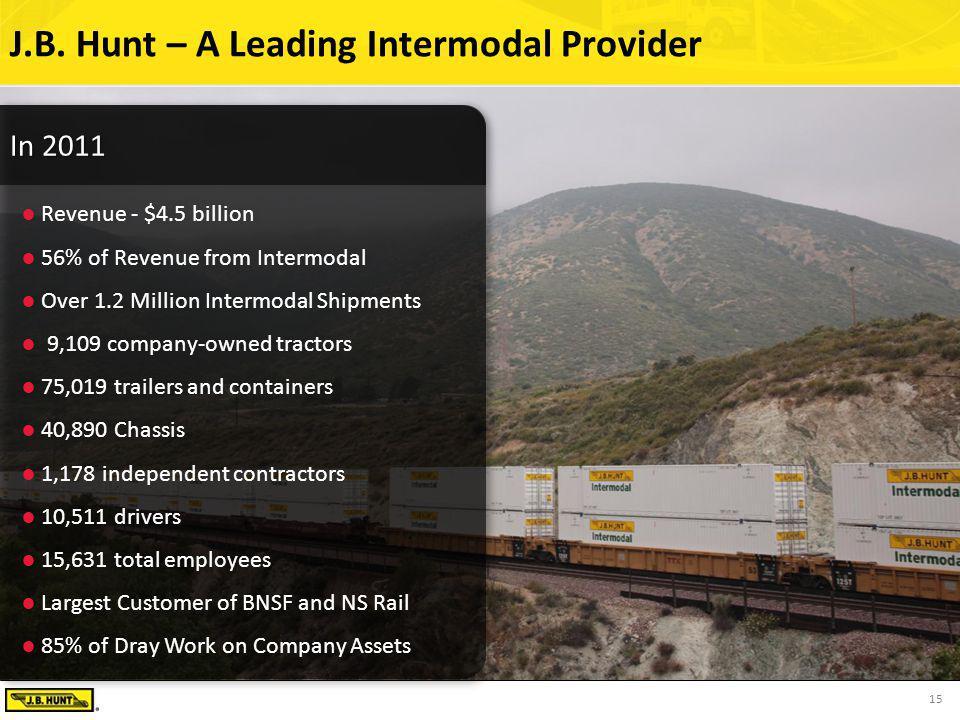 15 J.B. Hunt – A Leading Intermodal Provider