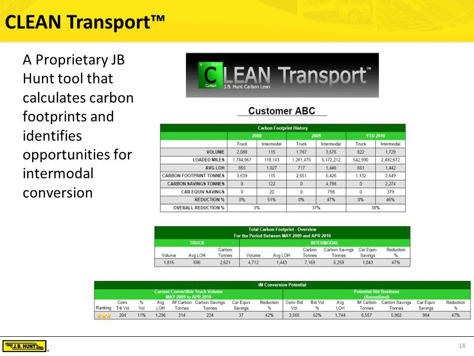 18 CLEAN Transport A Proprietary JB Hunt tool that calculates carbon footprints and identifies opportunities for intermodal conversion
