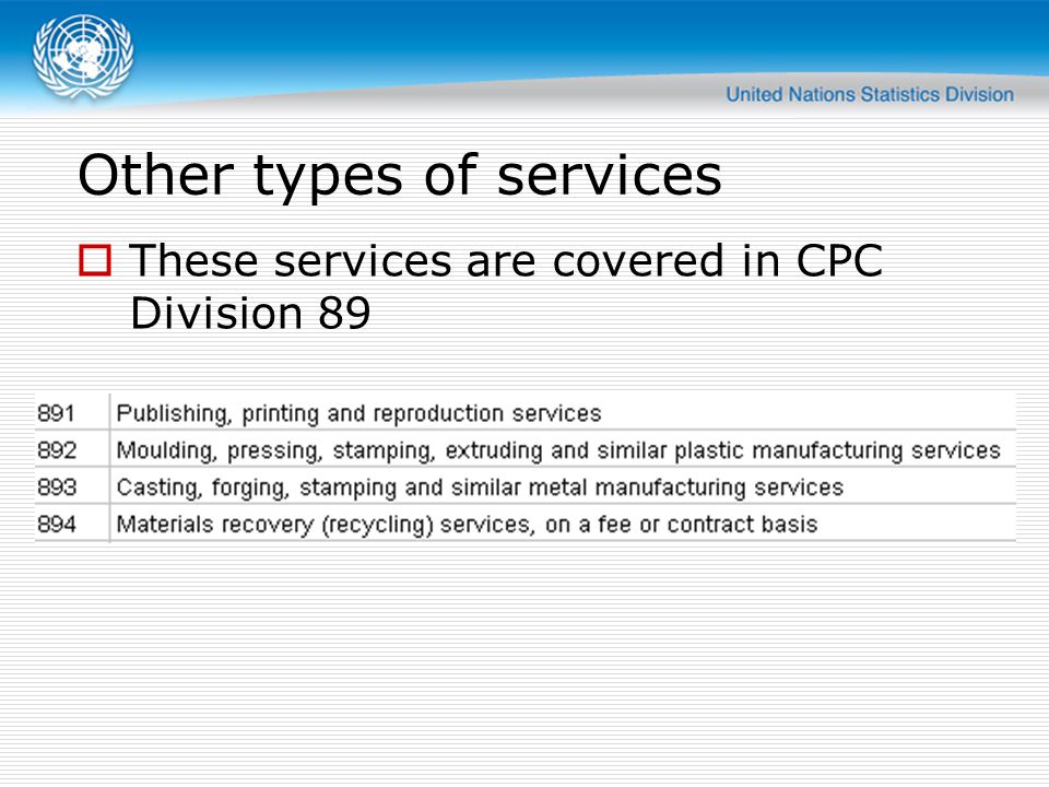 Other types of services These services are covered in CPC Division 89