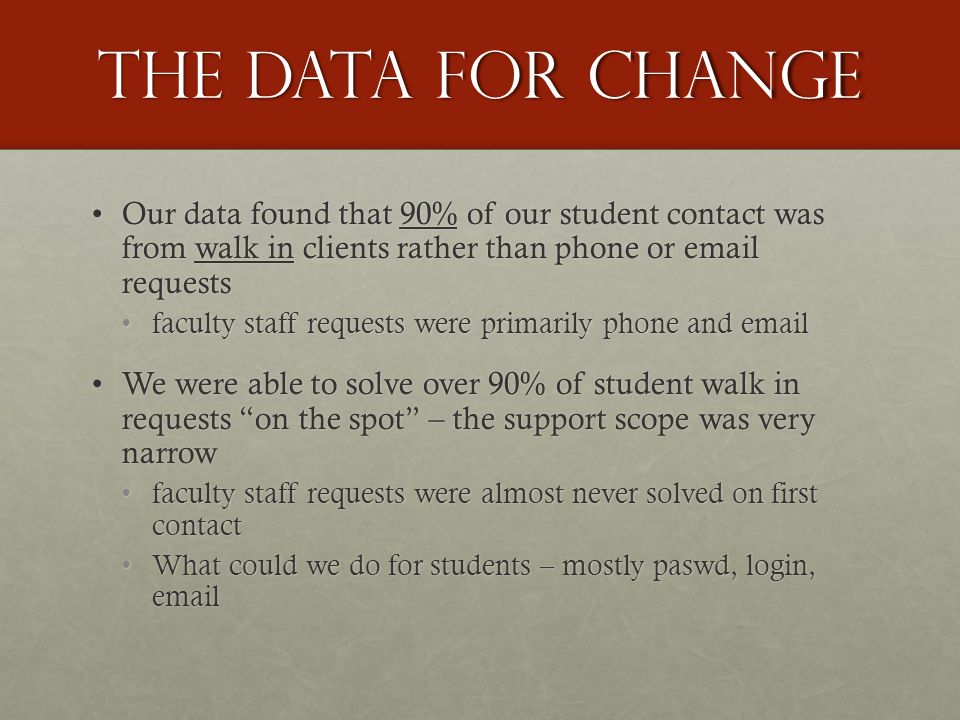 The data for change Our data found that 90% of our student contact was from walk in clients rather than phone or email requestsOur data found that 90% of our student contact was from walk in clients rather than phone or email requests faculty staff requests were primarily phone and emailfaculty staff requests were primarily phone and email We were able to solve over 90% of student walk in requests on the spot – the support scope was very narrowWe were able to solve over 90% of student walk in requests on the spot – the support scope was very narrow faculty staff requests were almost never solved on first contactfaculty staff requests were almost never solved on first contact What could we do for students – mostly paswd, login, emailWhat could we do for students – mostly paswd, login, email