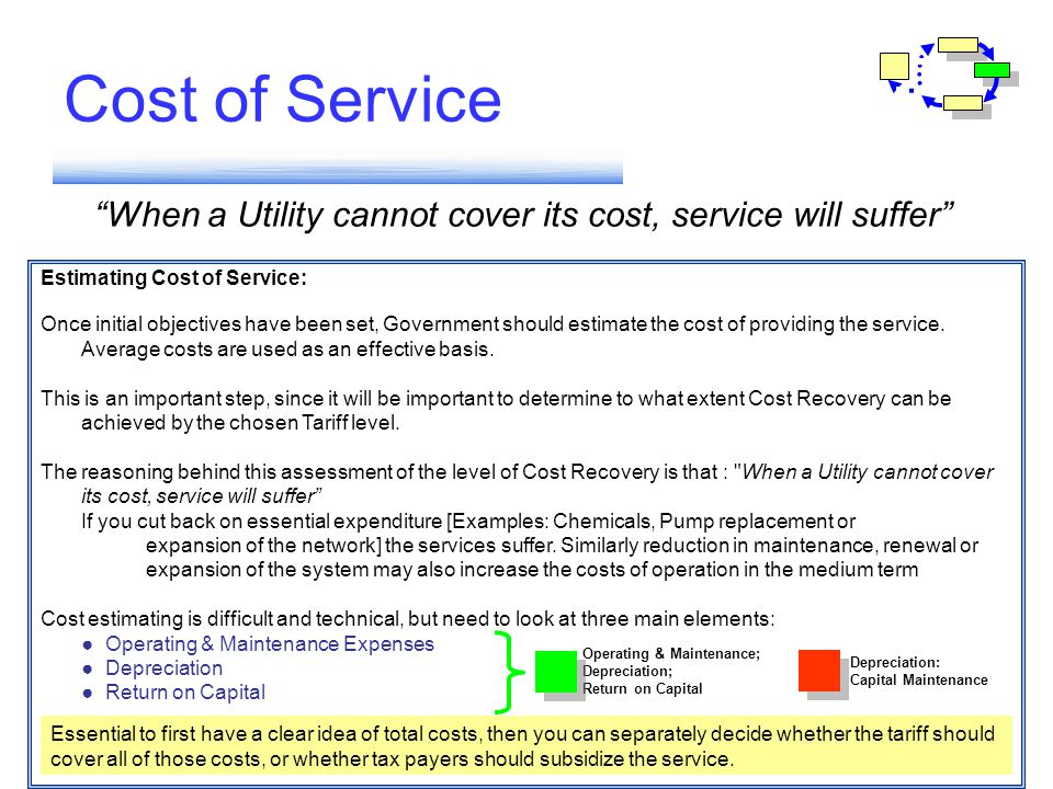 Estimating Cost of Service: Once initial objectives have been set, Government should estimate the cost of providing the service. Average costs are use