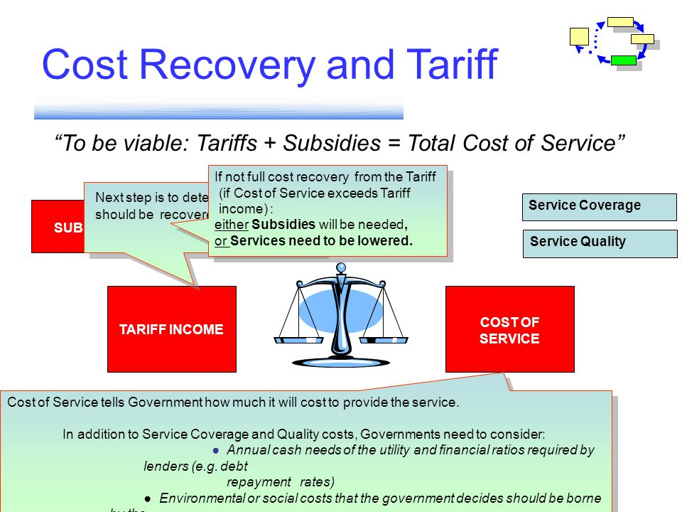 To be viable: Tariffs + Subsidies = Total Cost of Service Service Quality Service Coverage COST OF SERVICE TARIFF INCOME Cost Recovery and Tariff INCE