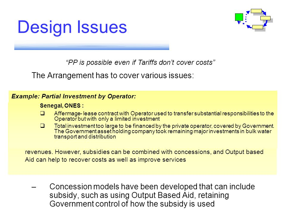 Design Issues The Arrangement has to cover various issues: –Cost of Service = Management Costs + Operations + Capital Investment –Operators fee in a M