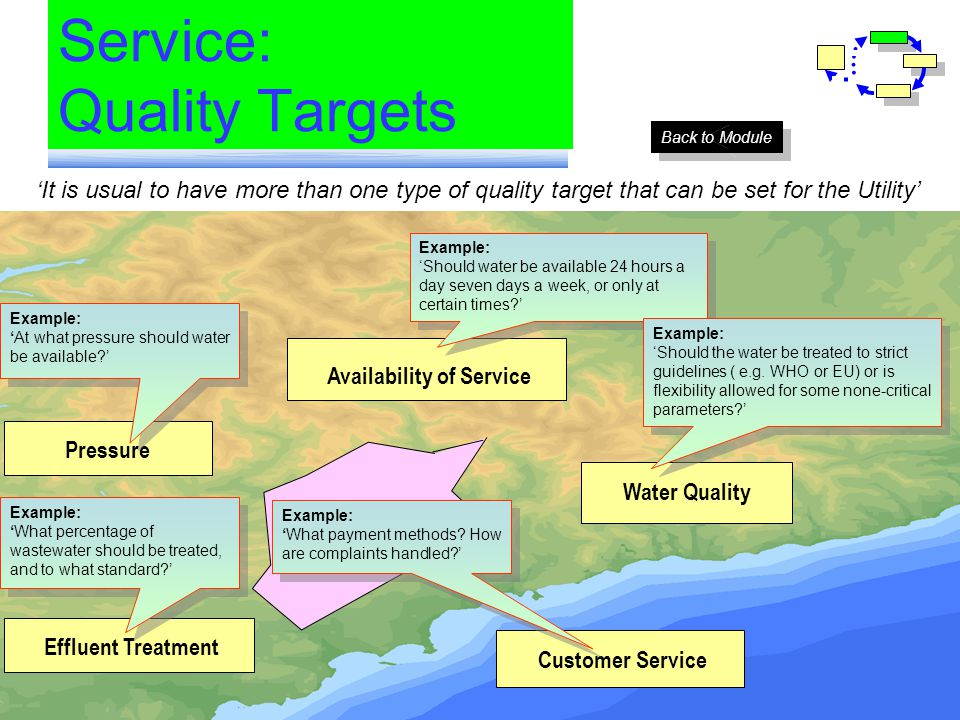 Service: Quality Targets Customer Service Water Quality Pressure Availability of Service Effluent Treatment It is usual to have more than one type of