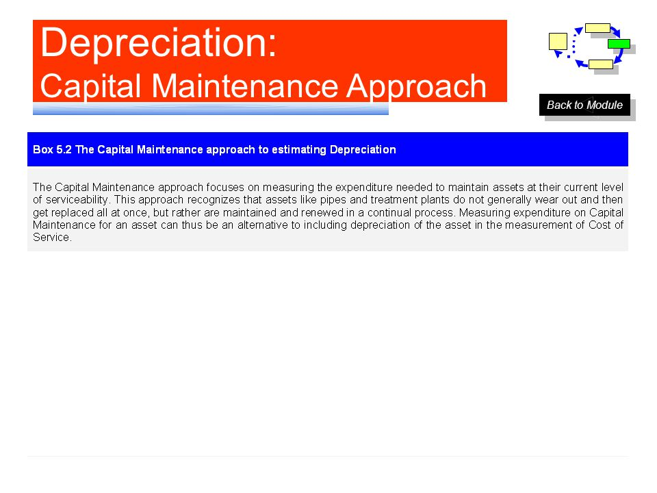Depreciation: Capital Maintenance Approach Back to Module