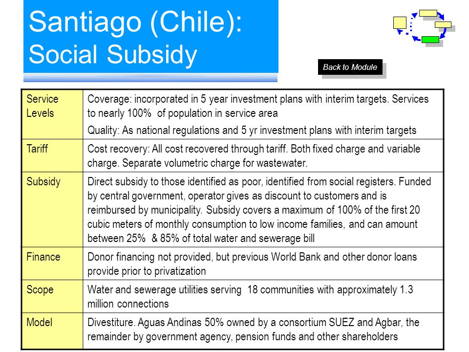 Santiago (Chile): Social Subsidy Service Levels Coverage: incorporated in 5 year investment plans with interim targets. Services to nearly 100% of pop