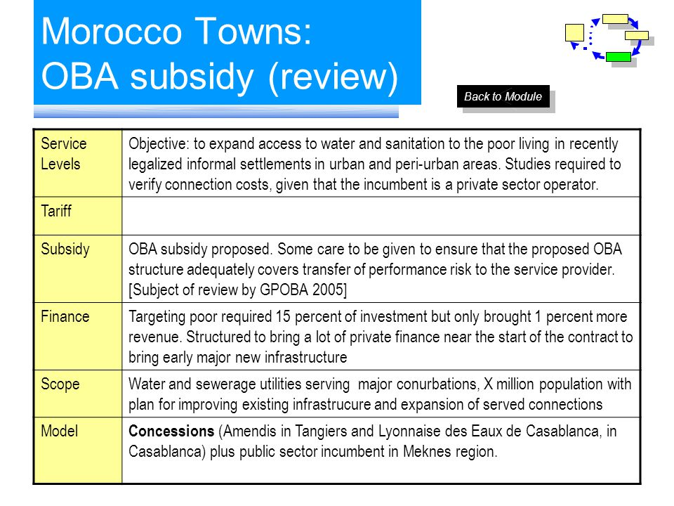 Morocco Towns: OBA subsidy (review) Service Levels Objective: to expand access to water and sanitation to the poor living in recently legalized inform